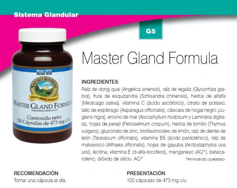 productos para el sistema glandular distribuidor independiente, Human Body